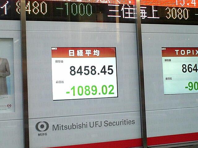 日経平均株価表示ボード